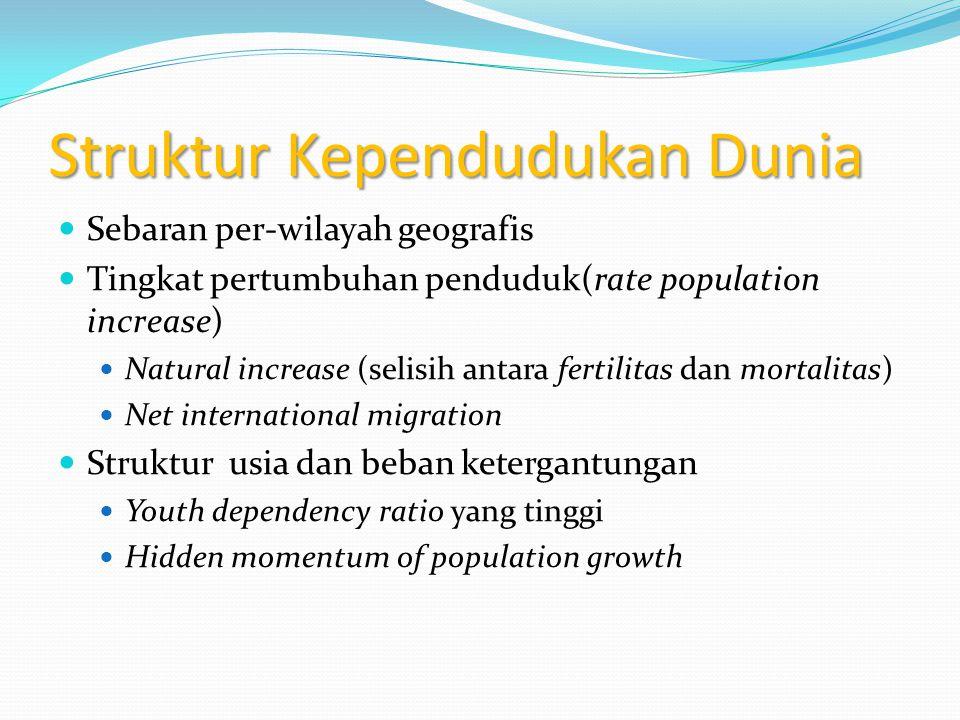Struktur Kependudukan Dunia Sebaran per-wilayah geografis Tingkat pertumbuhan penduduk(rate population increase) Natural increase (selisih antara fert