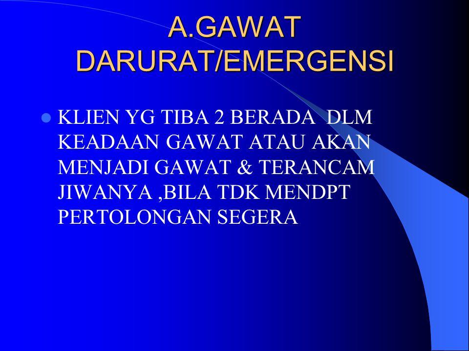 PENGELOMPOKAN KLIEN BERDASARKAN HASIL TRIAGE 1. GAWAT DARURAT/ EMERGENSI 2. GAWAT TAPI TDK DARURAT /URGENT 3. TIDAK GAWAT DAN TIDAK DARURAT /NOT URGEN