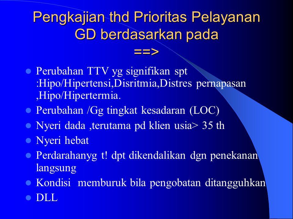 Pengkajian thd Prioritas Pelayanan GD berdasarkan pada ==> Perubahan TTV yg signifikan spt :Hipo/Hipertensi,Disritmia,Distres pernapasan,Hipo/Hipertermia.