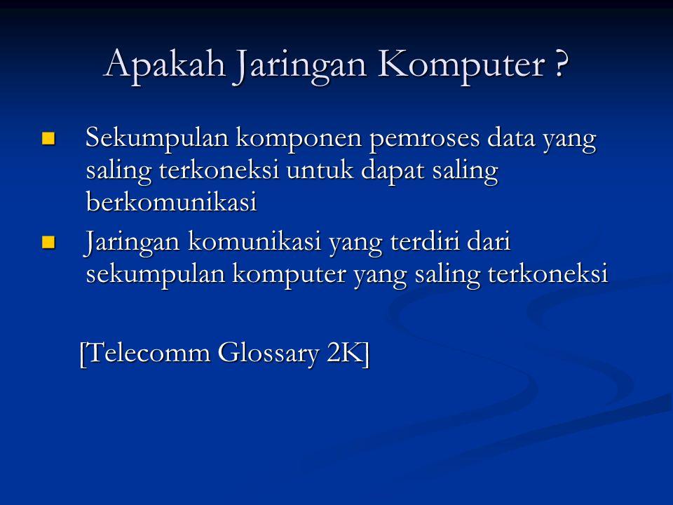 Topologi Fisik Wired LAN (3) RING RING Yaitu : Mengkoneksikan host pertama ke host berikutnya, dan host terakhir ke host pertama.