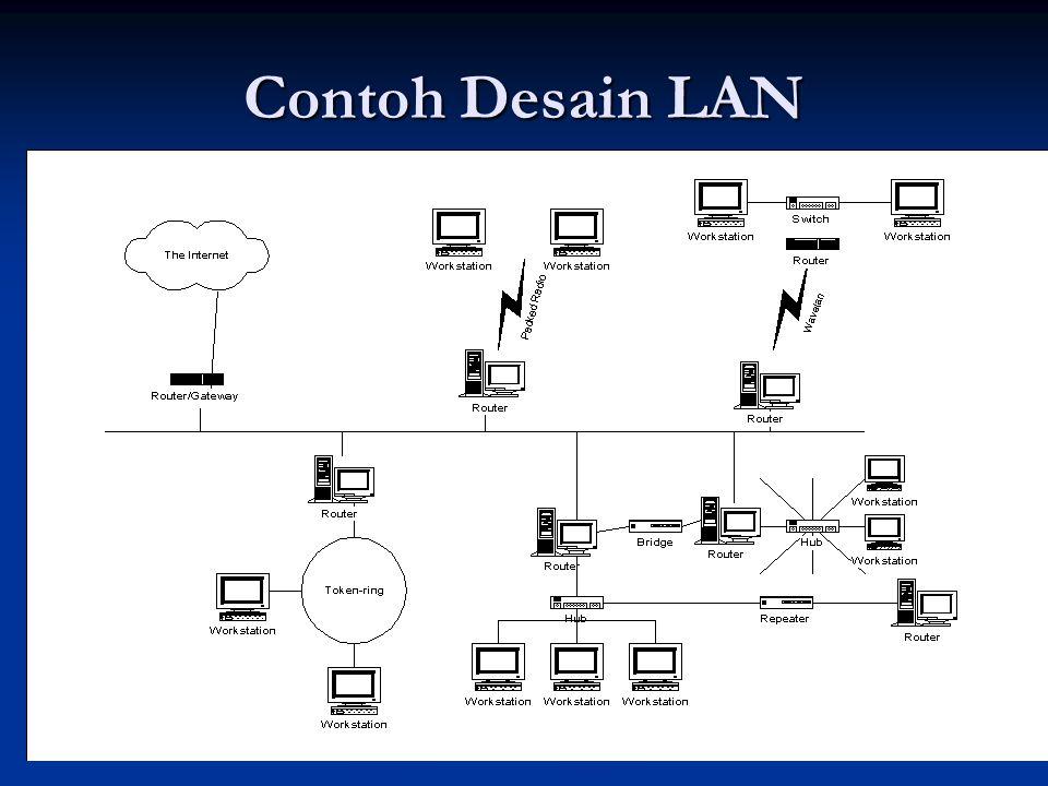 Contoh Desain LAN