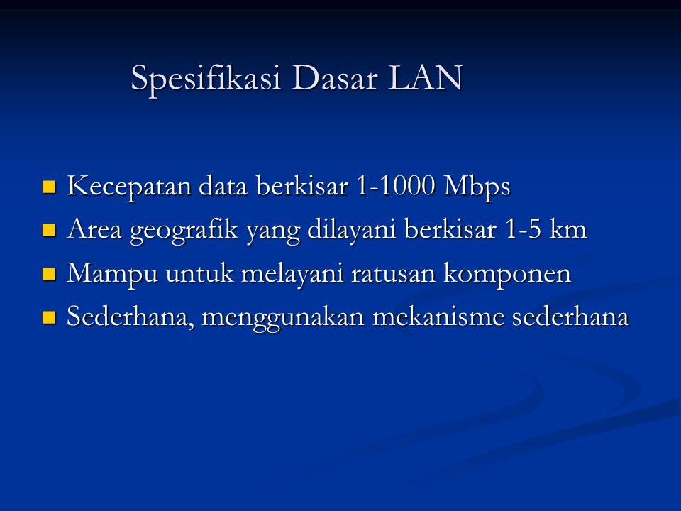 Spesifikasi Dasar LAN Kecepatan data berkisar 1-1000 Mbps Kecepatan data berkisar 1-1000 Mbps Area geografik yang dilayani berkisar 1-5 km Area geografik yang dilayani berkisar 1-5 km Mampu untuk melayani ratusan komponen Mampu untuk melayani ratusan komponen Sederhana, menggunakan mekanisme sederhana Sederhana, menggunakan mekanisme sederhana