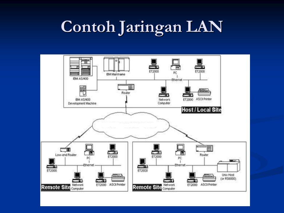 Komponen Interkoneksi Router, berfungsi untuk meneruskan paket-paket dari satu network ke network lainnya Router, berfungsi untuk meneruskan paket-paket dari satu network ke network lainnya Bridge, komponen yang berfungsi menghubungkan LAN yang secara fisik terpisah Bridge, komponen yang berfungsi menghubungkan LAN yang secara fisik terpisah Repeater, berfungsi untuk menguatkan dan meneruskan data/sinyal di antara 2 segmen network Repeater, berfungsi untuk menguatkan dan meneruskan data/sinyal di antara 2 segmen network Switch/Hub, berfungsi untuk menghubungkan beberapa data terminal Switch/Hub, berfungsi untuk menghubungkan beberapa data terminal Gateway adalah terminal yang bertugas untuk menghubungkan 2 atau lebih LAN yang sama/berbeda tipe Gateway adalah terminal yang bertugas untuk menghubungkan 2 atau lebih LAN yang sama/berbeda tipe Modem (modulator-demodulator) adalah komponen yang berfungsi untuk mengkonversi sinyal digital dan analog.