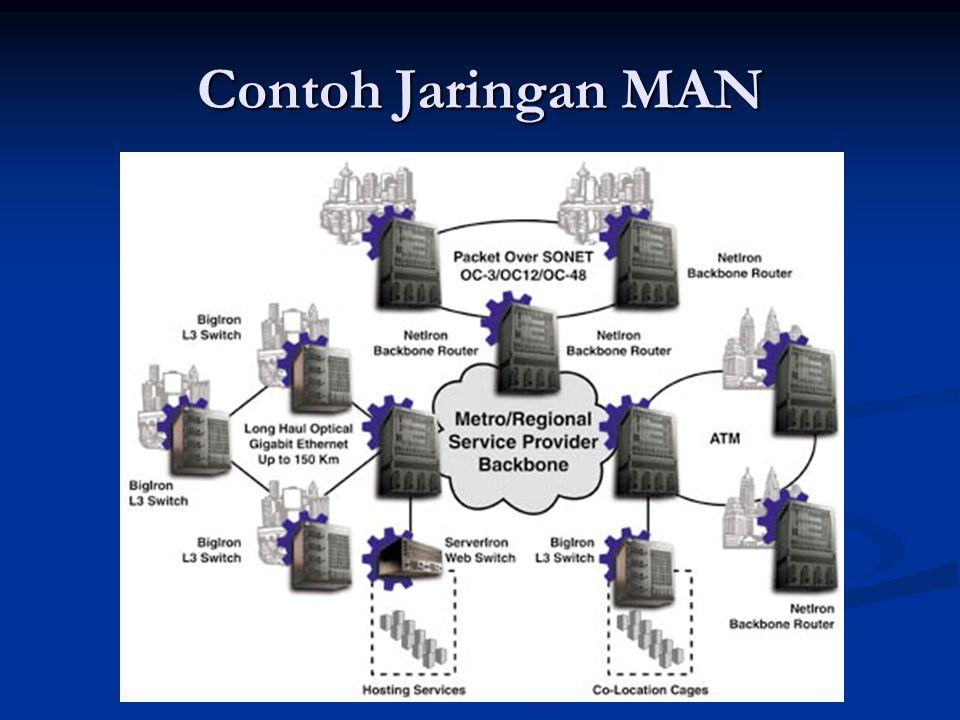 Tipe LAN Wired LAN Wired LAN Media penghubung tampak secara secara fisik Contoh: Kabel twisted pair dan coaxial Wireless LAN Wireless LAN Media penghubung tidak tampak secara fisik Contoh: Media penghubung radio atau gelombang cahaya