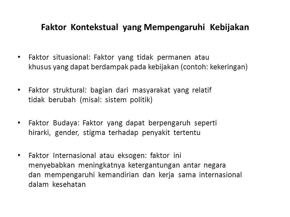 Faktor Kontekstual yang Mempengaruhi Kebijakan Faktor situasional: Faktor yang tidak permanen atau khusus yang dapat berdampak pada kebijakan (contoh: