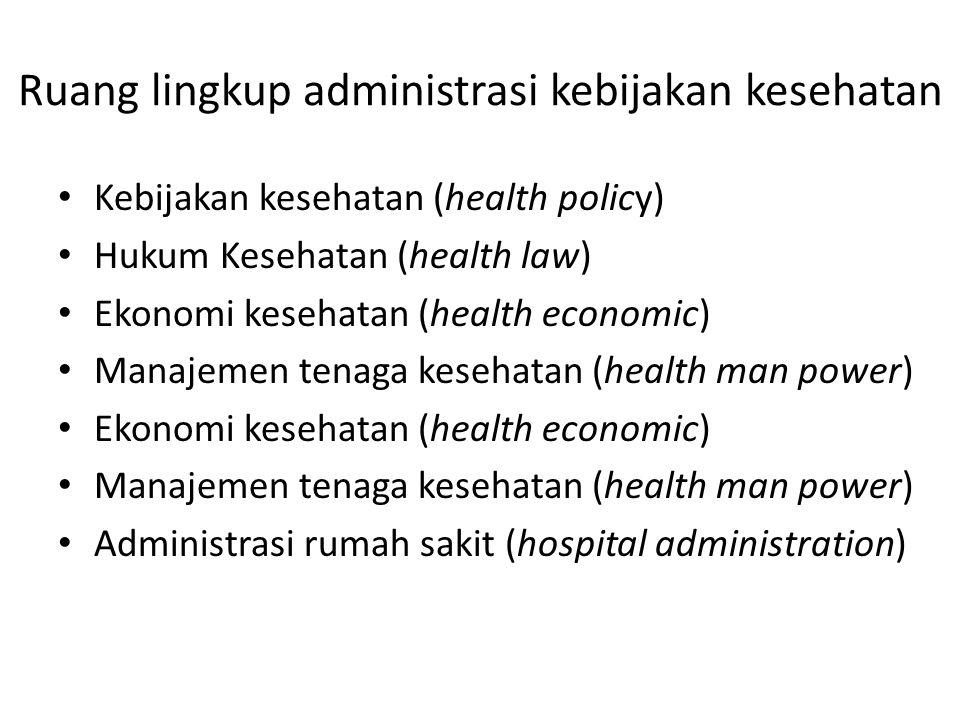Ruang lingkup administrasi kebijakan kesehatan Kebijakan kesehatan (health policy) Hukum Kesehatan (health law) Ekonomi kesehatan (health economic) Manajemen tenaga kesehatan (health man power) Ekonomi kesehatan (health economic) Manajemen tenaga kesehatan (health man power) Administrasi rumah sakit (hospital administration)