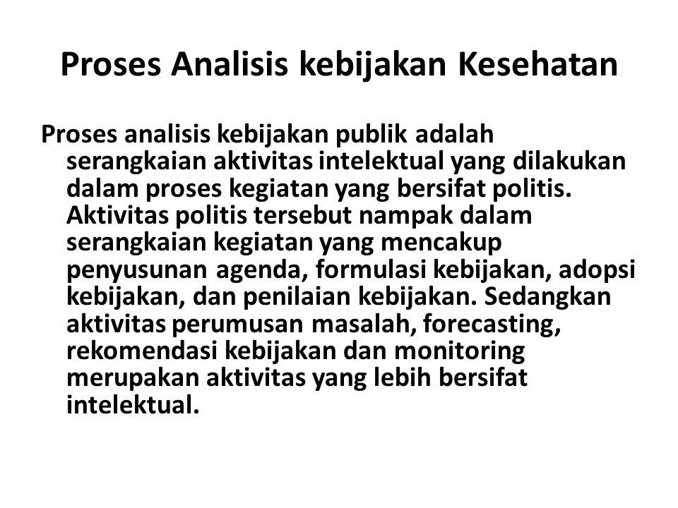 Proses Analisis kebijakan Kesehatan Proses analisis kebijakan publik adalah serangkaian aktivitas intelektual yang dilakukan dalam proses kegiatan yang bersifat politis.