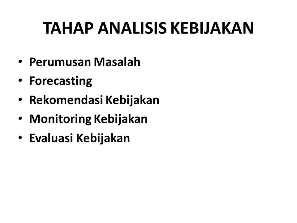 TAHAP ANALISIS KEBIJAKAN Perumusan Masalah Forecasting Rekomendasi Kebijakan Monitoring Kebijakan Evaluasi Kebijakan