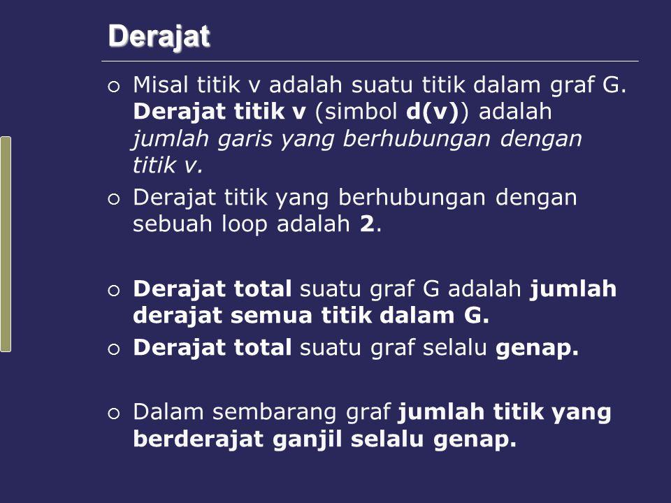 Path dan Sirkuit (1) Misalkan G adalah suatu graf, v0 danvn adalah 2 titik di dalam G.