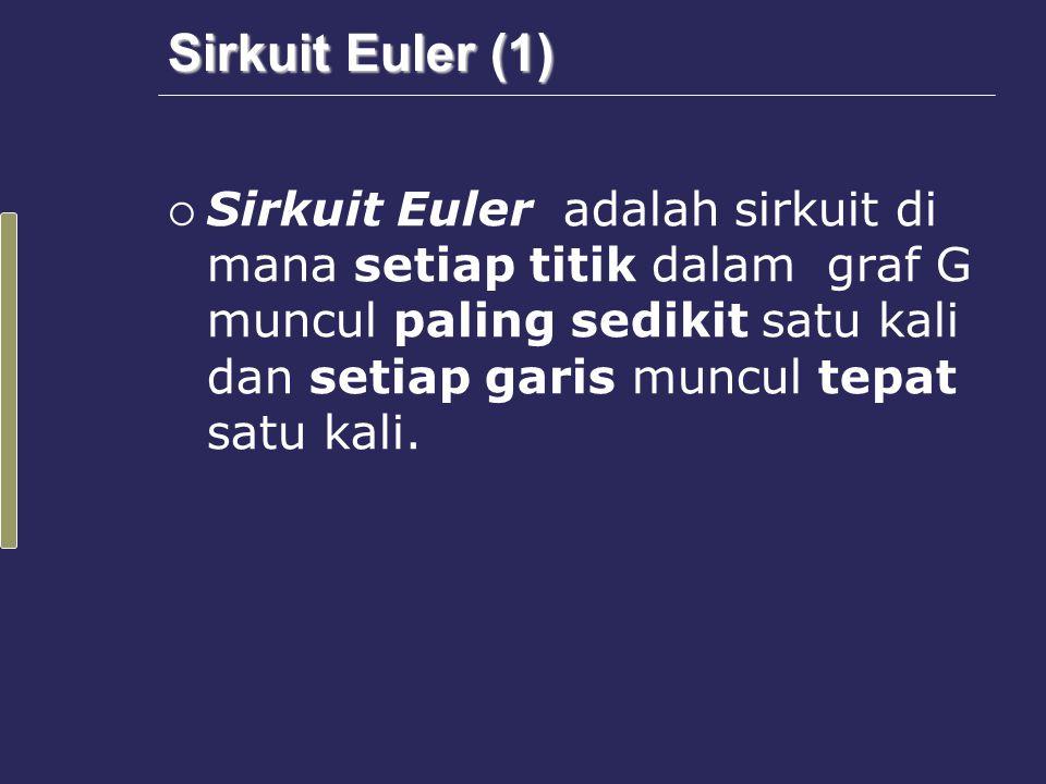 Sirkuit Euler (2)  Latar Belakang : Masalah 7 Jembatan yang menghubungkan 4 kota.