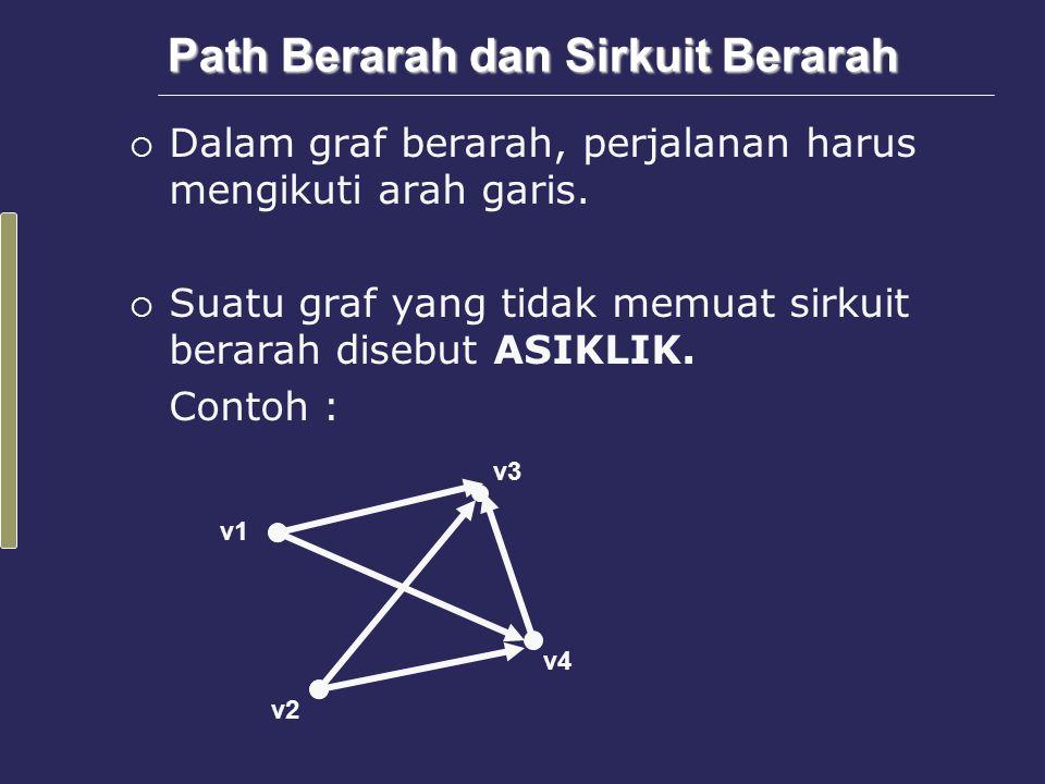 Contoh  Tentukan path berarah terpendek dari titik v5 ke titik v2 ! v8 v1 v5 v2 v6 v7 v3 v4