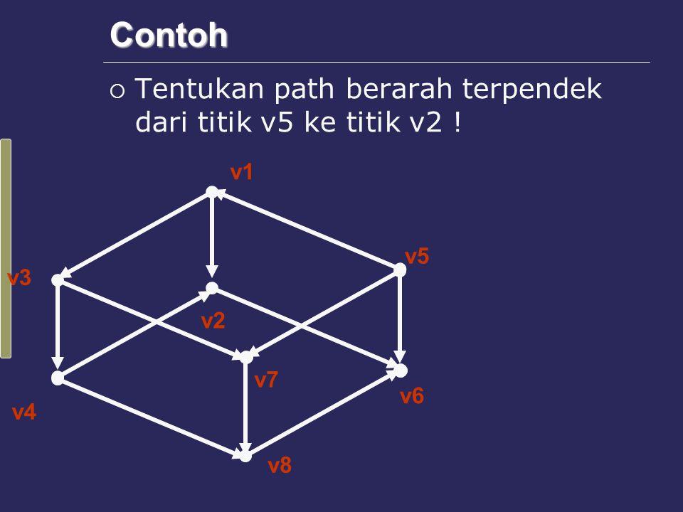 Pohon (Tree)  Struktur Pohon adalah salah satu kasus dalam graf.