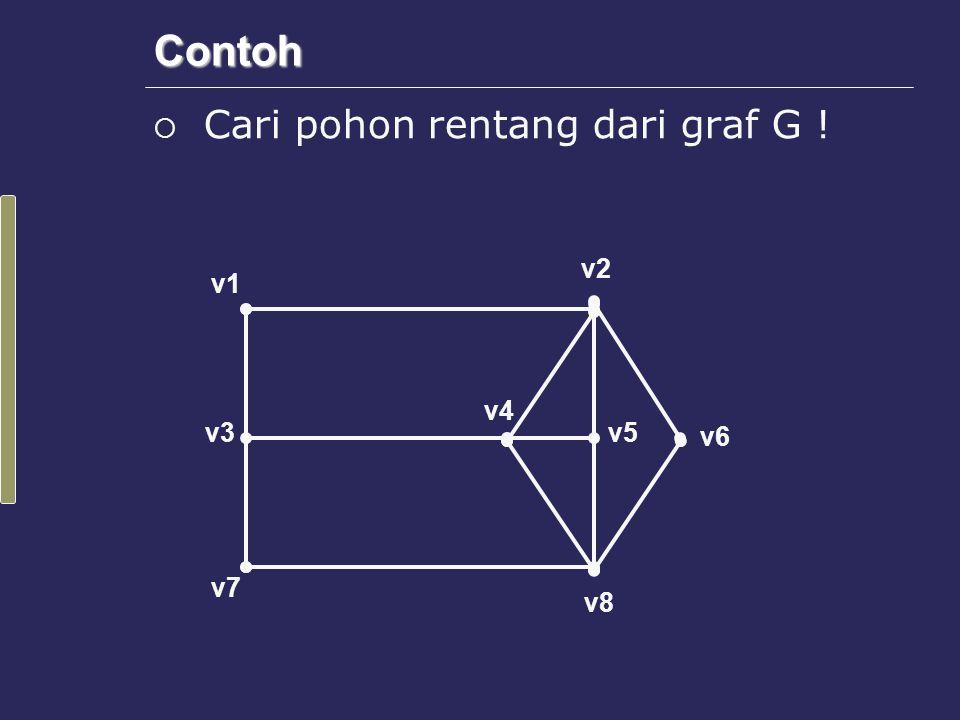 Graf Berlabel  Graf Berlabel : graf tanpa garis paralel yang setiap garisnya berhubungan dengan bilangan riil positif yang menyatakan bobot garis tersebut.