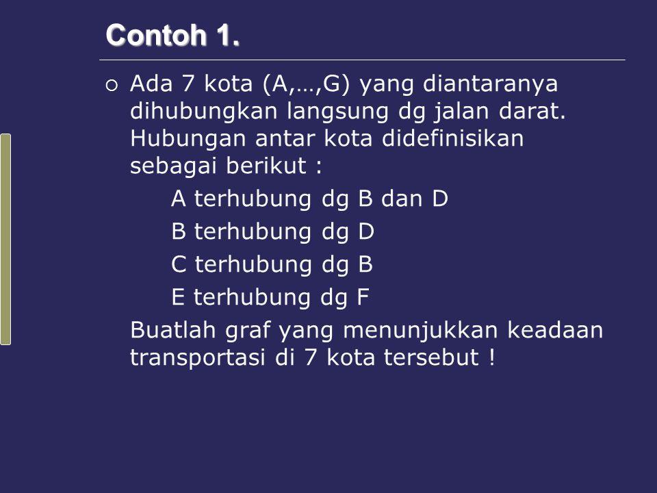 Contoh 2.