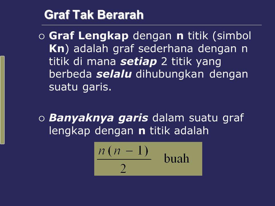 Contoh 4.  Gambarkan K 2, K 3, K 4, K 5, K 6