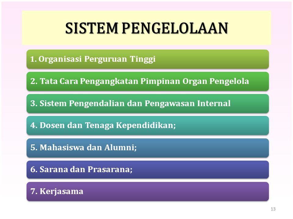 13 1. Organisasi Perguruan Tinggi2. Tata Cara Pengangkatan Pimpinan Organ Pengelola3. Sistem Pengendalian dan Pengawasan Internal4. Dosen dan Tenaga K