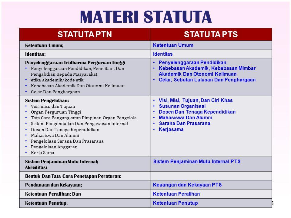 MATERI STATUTA 5 STATUTA PTNSTATUTA PTS Ketentuan Umum; Ketentuan Umum Identitas; Identitas Penyelenggaraan Tridharma Perguruan Tinggi Penyelenggaraan