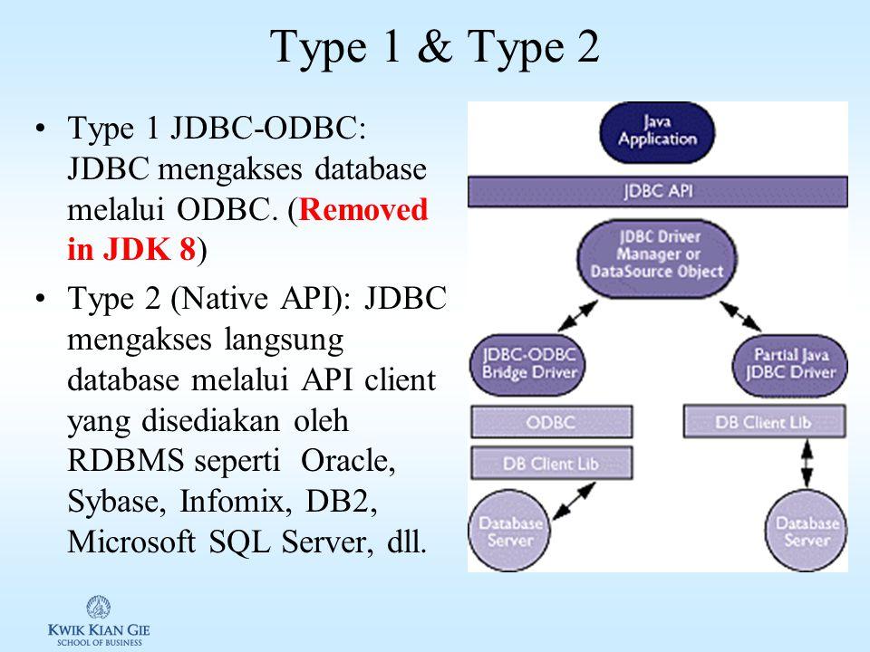 JDBC Java Database Connectivity (JDBC) adalah Java API standar industri untuk menghubungkan pemrograman Java dengan berbagai sql database.