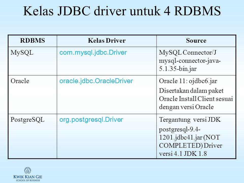 Meload JDBC Driver Driver JDBC harus diload dengan meload class Driver yang akan digunakan.