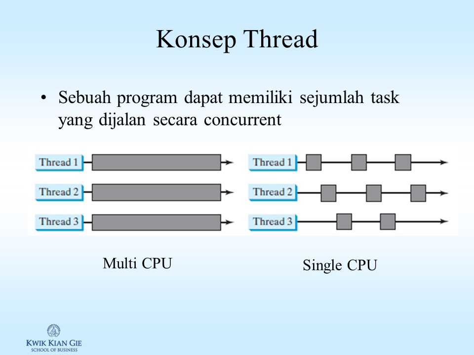 Agenda Konsep Thread Membuat Task & Thread Thread pool Thread synchronization Synchornization using lock Client/Server Kelas InetAddress Serving multi
