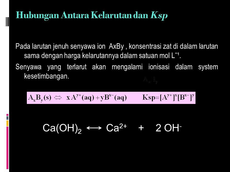 Jika kelarutan PbCl 2 = s M, maka di dalam larutan terdapat s M Pb 2+ dan 2s M Cl -, seperti proses berikut : PbCl 2 Pb 2+ + 2 Cl - Kelarutan s M s M 2 s M Maka : Ksp.