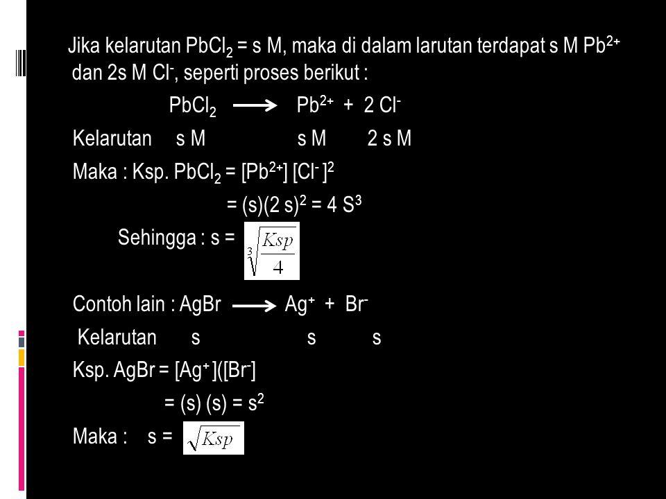 Secara umum : A x By x A +y + y B -x Kelarutan s M x.s y.s Maka : Ksp.