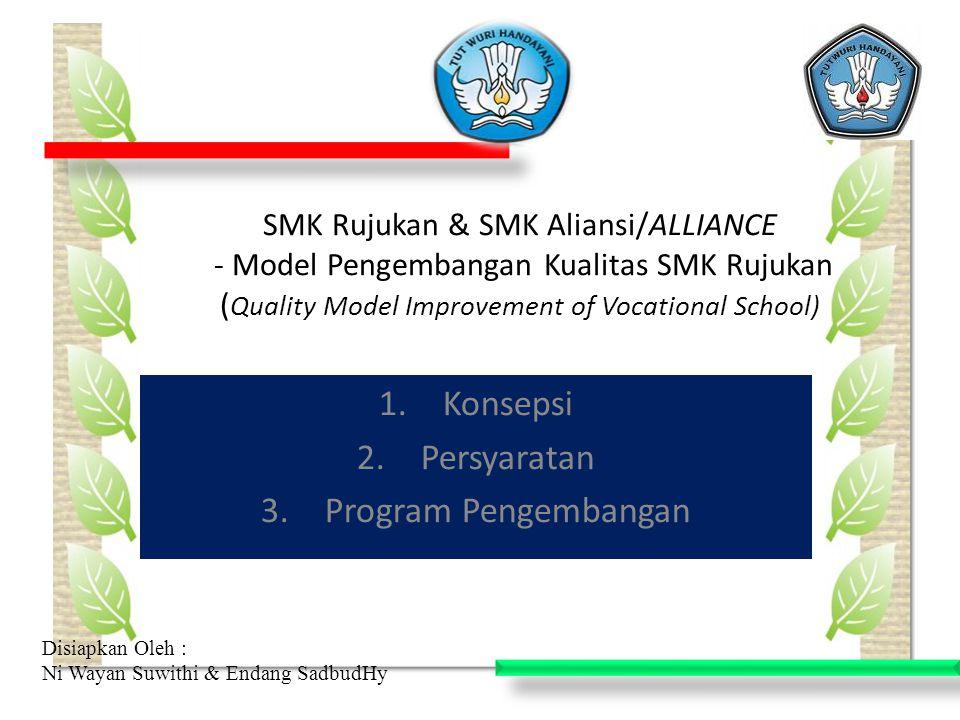 SMK Rujukan & SMK Aliansi/ALLIANCE - Model Pengembangan Kualitas SMK Rujukan ( Quality Model Improvement of Vocational School) 1.Konsepsi 2.Persyaratan 3.Program Pengembangan Disiapkan Oleh : Ni Wayan Suwithi & Endang SadbudHy