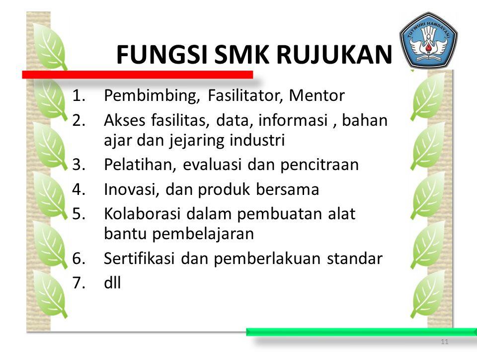 11 FUNGSI SMK RUJUKAN 1.Pembimbing, Fasilitator, Mentor 2.Akses fasilitas, data, informasi, bahan ajar dan jejaring industri 3.Pelatihan, evaluasi dan pencitraan 4.Inovasi, dan produk bersama 5.Kolaborasi dalam pembuatan alat bantu pembelajaran 6.Sertifikasi dan pemberlakuan standar 7.dll