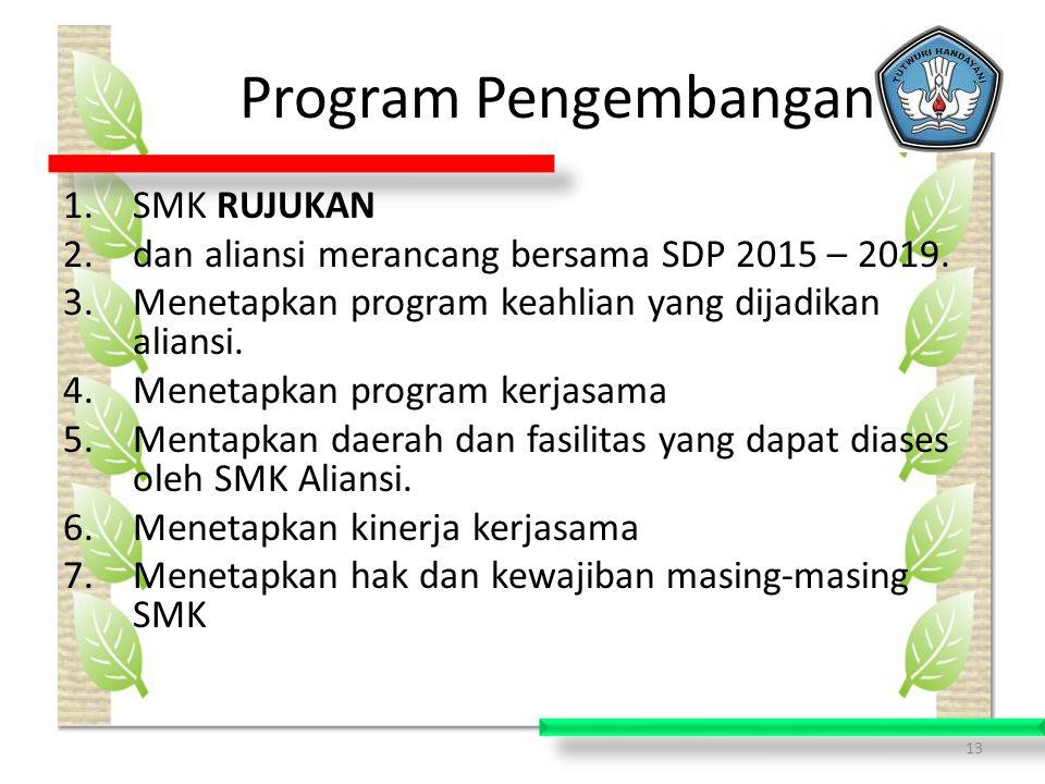 13 Program Pengembangan 1.SMK RUJUKAN 2.dan aliansi merancang bersama SDP 2015 – 2019.