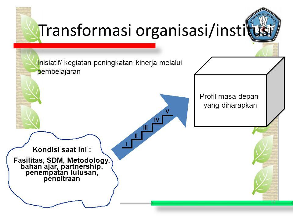 14 Kondisi saat ini : Fasilitas, SDM, Metodology, bahan ajar, partnership, penempatan lulusan, pencitraan Transformasi organisasi/institusi Profil masa depan yang diharapkan II I III IV V Inisiatif/ kegiatan peningkatan kinerja melalui pembelajaran