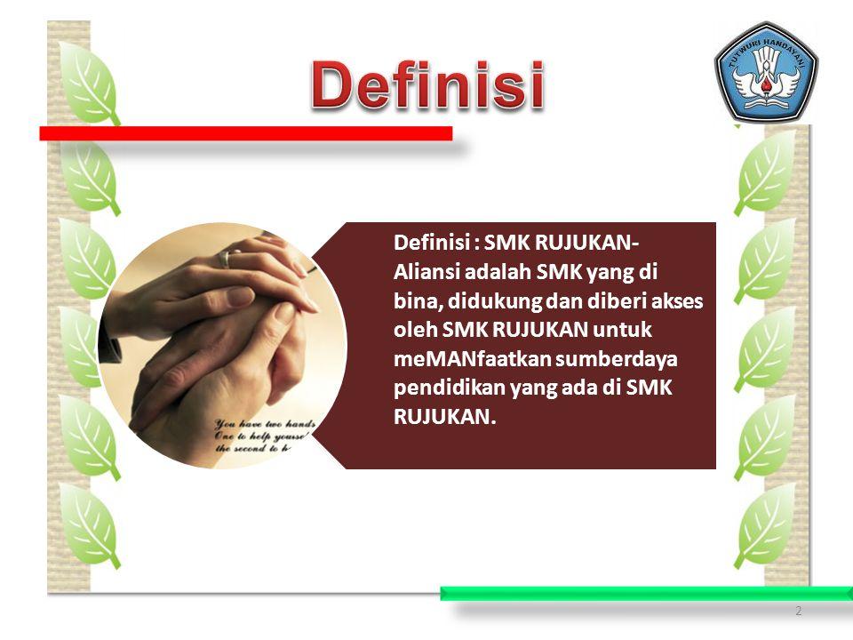 2 Definisi : SMK RUJUKAN- Aliansi adalah SMK yang di bina, didukung dan diberi akses oleh SMK RUJUKAN untuk meMANfaatkan sumberdaya pendidikan yang ada di SMK RUJUKAN.
