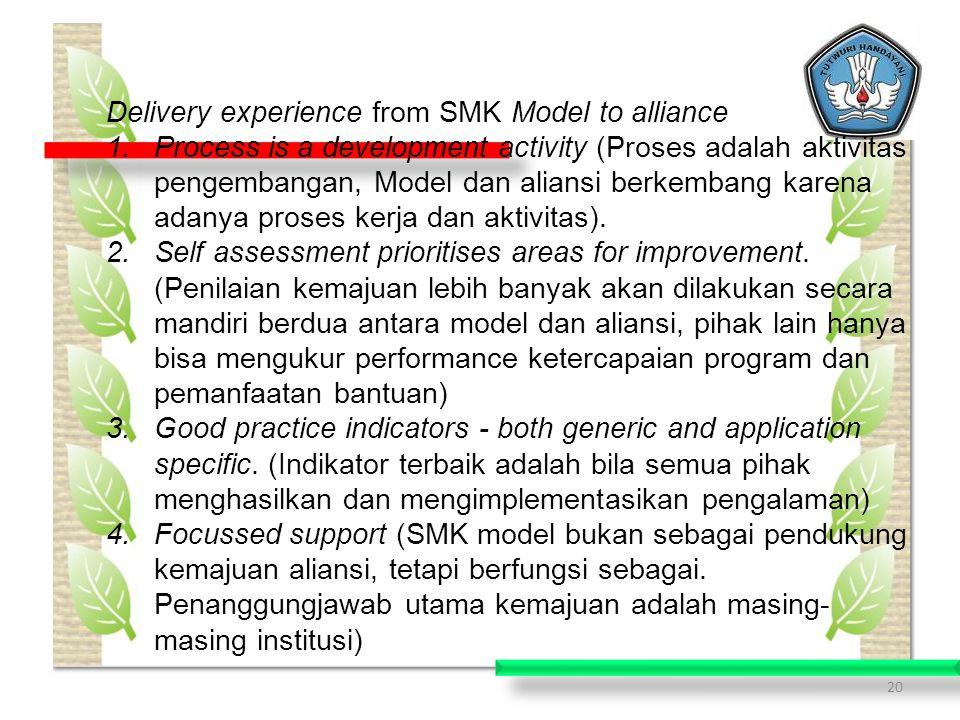 20 Delivery experience from SMK Model to alliance 1.Process is a development activity (Proses adalah aktivitas pengembangan, Model dan aliansi berkembang karena adanya proses kerja dan aktivitas).