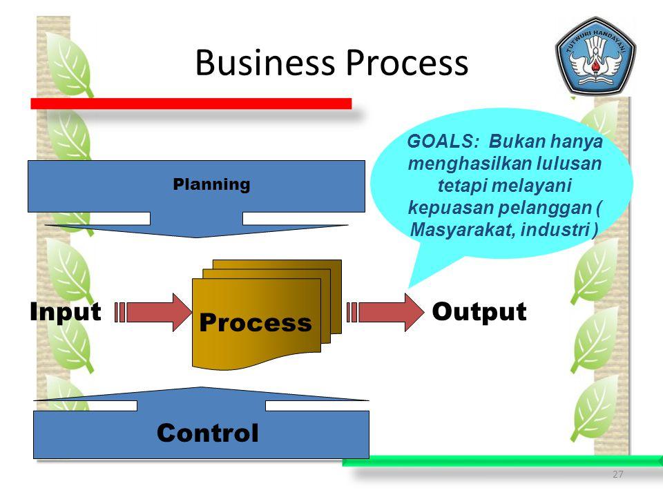 27 Business Process Planning Control InputOutput Process GOALS: Bukan hanya menghasilkan lulusan tetapi melayani kepuasan pelanggan ( Masyarakat, industri )