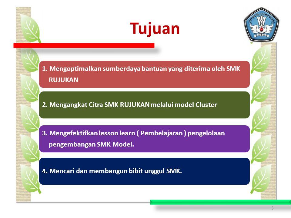 3 Tujuan 1.Mengoptimalkan sumberdaya bantuan yang diterima oleh SMK RUJUKAN 2.