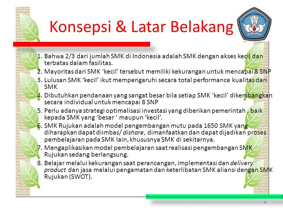 Konsepsi & Latar Belakang 1.Bahwa 2/3 dari jumlah SMK di Indonesia adalah SMK dengan akses kecil dan terbatas dalam fasilitas.