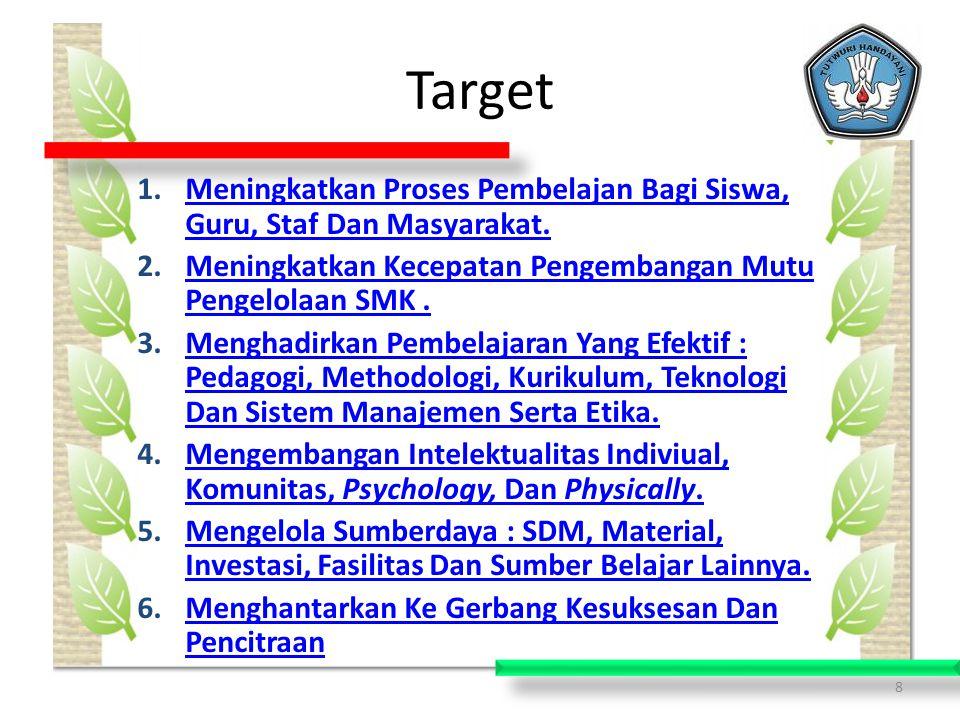 8 Target 1.Meningkatkan Proses Pembelajan Bagi Siswa, Guru, Staf Dan Masyarakat.Meningkatkan Proses Pembelajan Bagi Siswa, Guru, Staf Dan Masyarakat.