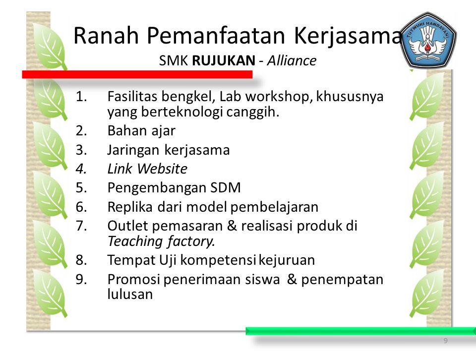 9 Ranah Pemanfaatan Kerjasama SMK RUJUKAN - Alliance 1.Fasilitas bengkel, Lab workshop, khususnya yang berteknologi canggih.
