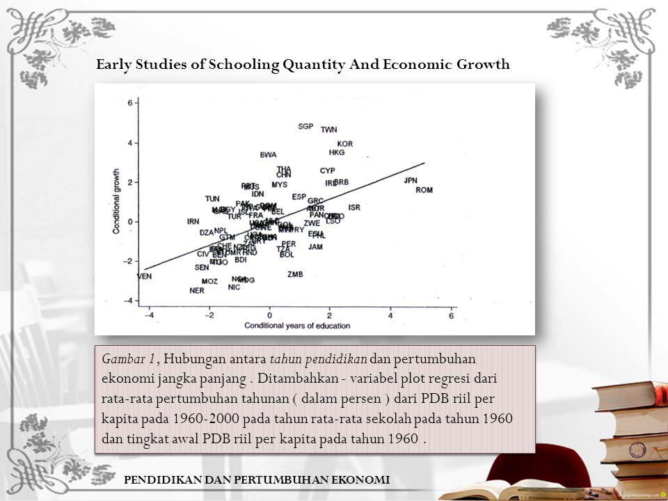 PENDIDIKAN DAN PERTUMBUHAN EKONOMI Early Studies of Schooling Quantity And Economic Growth Gambar 1, Hubungan antara tahun pendidikan dan pertumbuhan ekonomi jangka panjang.