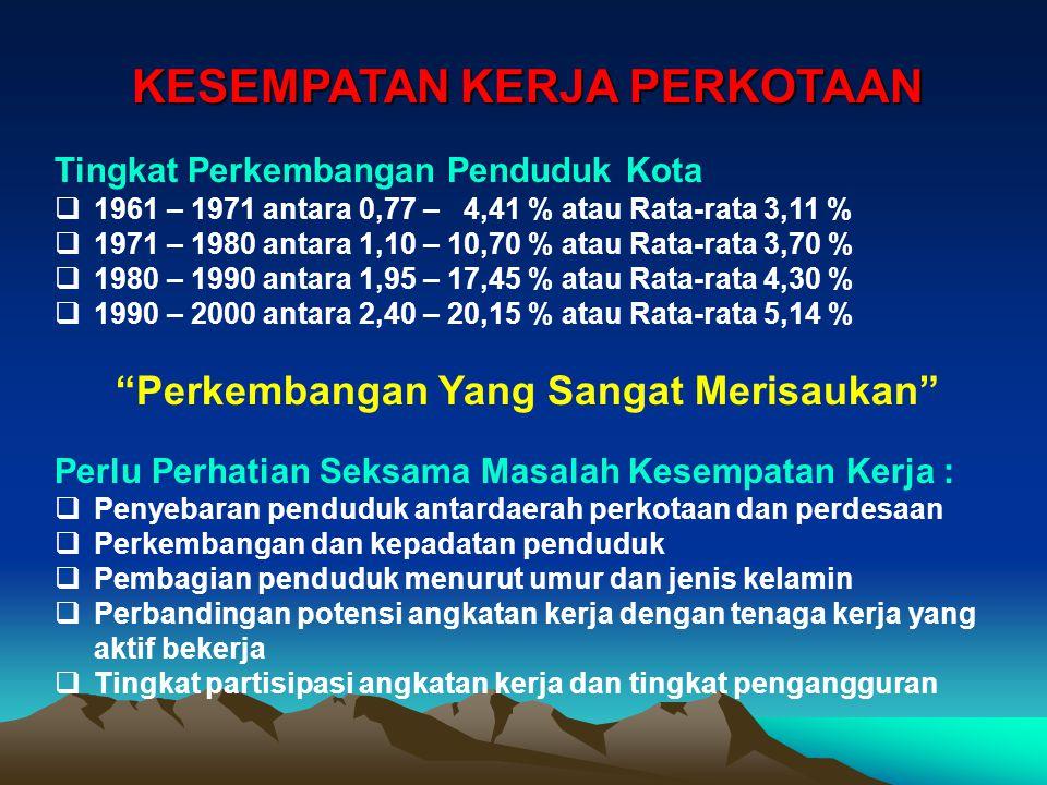 KESEMPATAN KERJA PERKOTAAN Tingkat Perkembangan Penduduk Kota  1961 – 1971 antara 0,77 – 4,41 % atau Rata-rata 3,11 %  1971 – 1980 antara 1,10 – 10,
