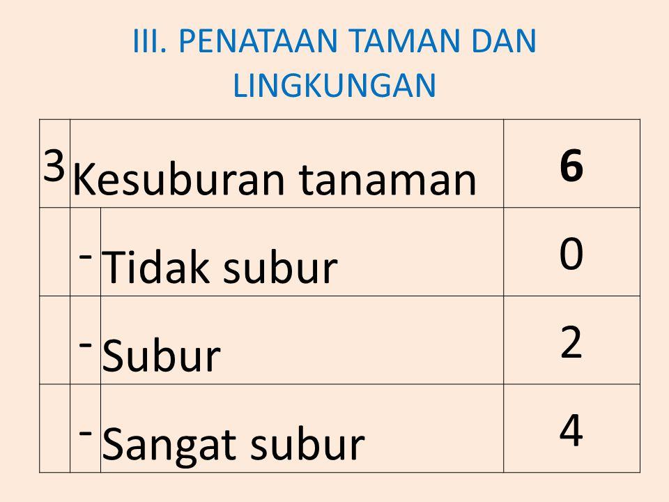 III. PENATAAN TAMAN DAN LINGKUNGAN 3 Kesuburan tanaman 6 - Tidak subur 0 - Subur 2 - Sangat subur 4