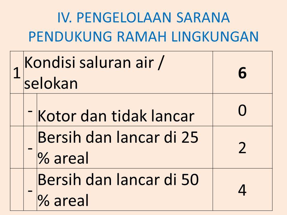 IV. PENGELOLAAN SARANA PENDUKUNG RAMAH LINGKUNGAN 1 Kondisi saluran air / selokan 6 - Kotor dan tidak lancar 0 - Bersih dan lancar di 25 % areal 2 - B