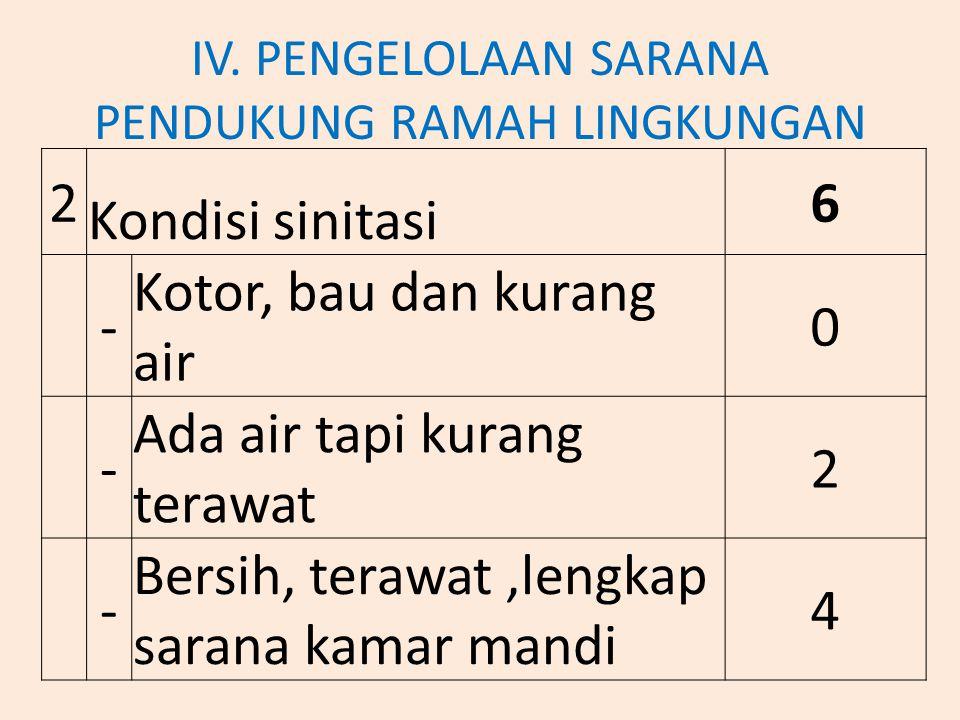IV. PENGELOLAAN SARANA PENDUKUNG RAMAH LINGKUNGAN 2 Kondisi sinitasi 6 - Kotor, bau dan kurang air 0 - Ada air tapi kurang terawat 2 - Bersih, terawat