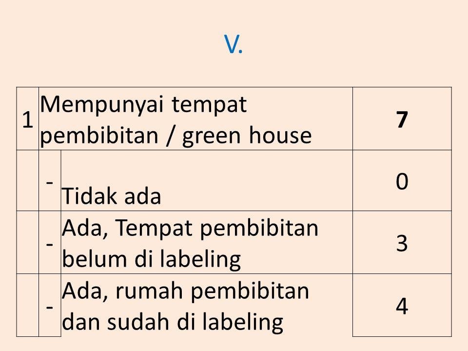 V. 1 Mempunyai tempat pembibitan / green house 7 - Tidak ada 0 - Ada, Tempat pembibitan belum di labeling 3 - Ada, rumah pembibitan dan sudah di label