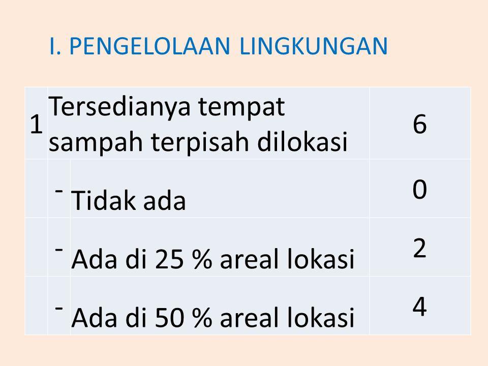 I. PENGELOLAAN LINGKUNGAN 1 Tersedianya tempat sampah terpisah dilokasi 6 - Tidak ada 0 - Ada di 25 % areal lokasi 2 - Ada di 50 % areal lokasi 4