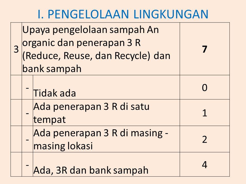 I. PENGELOLAAN LINGKUNGAN 3 Upaya pengelolaan sampah An organic dan penerapan 3 R (Reduce, Reuse, dan Recycle) dan bank sampah 7 - Tidak ada 0 - Ada p