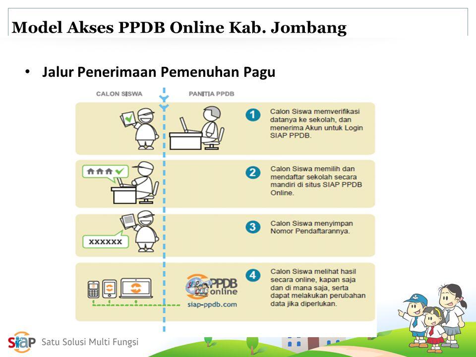 Model Akses PPDB Online Kab. Jombang Jalur Penerimaan Pemenuhan Pagu
