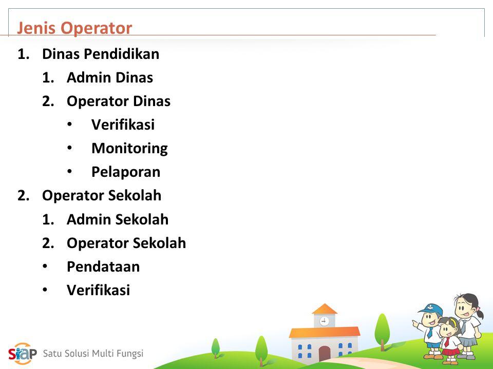 Jenis Operator 1.Dinas Pendidikan 1.Admin Dinas 2.Operator Dinas Verifikasi Monitoring Pelaporan 2.Operator Sekolah 1.Admin Sekolah 2.Operator Sekolah
