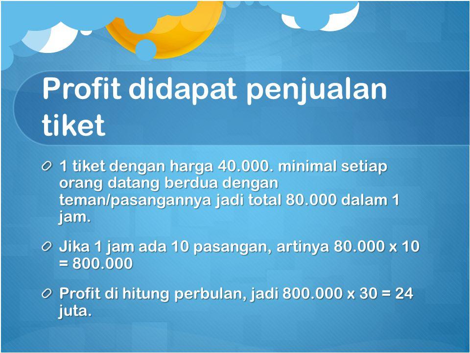 Profit didapat penjualan tiket 1 tiket dengan harga 40.000. minimal setiap orang datang berdua dengan teman/pasangannya jadi total 80.000 dalam 1 jam.