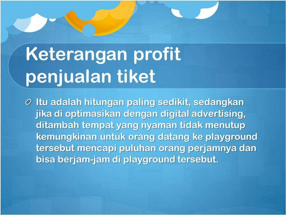 Keterangan profit penjualan tiket Itu adalah hitungan paling sedikit, sedangkan jika di optimasikan dengan digital advertising, ditambah tempat yang n