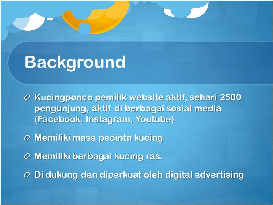 Background Kucingponco pemilik website aktif, sehari 2500 pengunjung, aktif di berbagai sosial media (Facebook, Instagram, Youtube) Memiliki masa peci